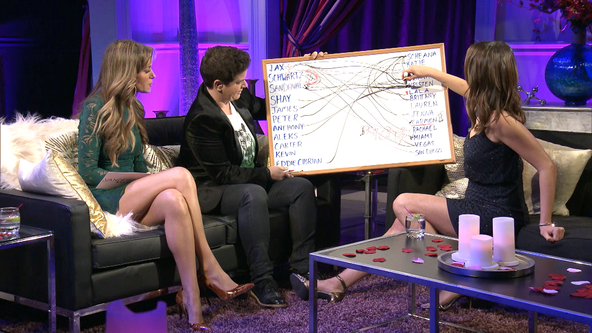 Kristen Maps out Every Pump Rules Hookup
