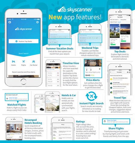 Best Travel Apps | JetSet